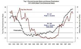income share.2